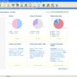 Rodinné genealogické štatistiky