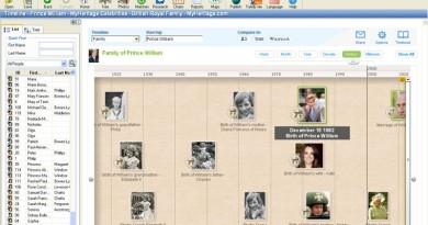 Ako sa brániť pred genealogickými podvodníkmi?