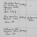 Matrika zomrelých 1785