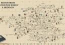 Benešove dekréty: Kompletný zoznam