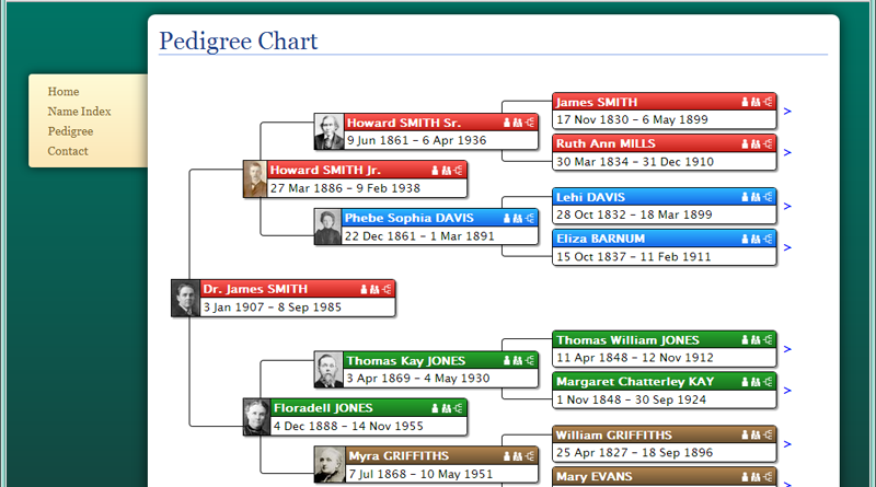 RootsMagic vie dáta publikovať do prhľadnej html stránky.