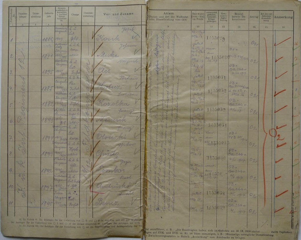 Dokument o návrhoch na vyznamenanie z I. svetovej vojny.